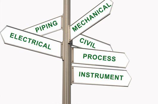 Engineering Discipline Directions