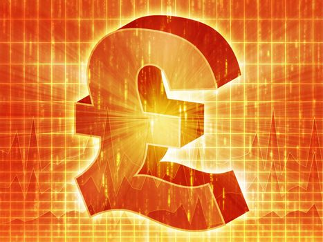 British Pound currency symbol over financial chart diagram