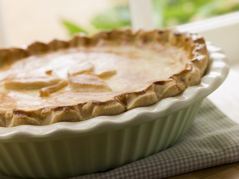 Baked Short Crust Pastry Pie