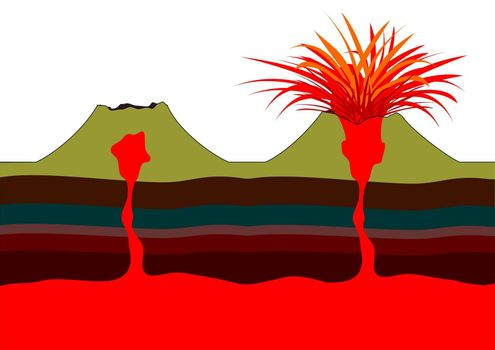 Volcano dormant and outbreak, illustration
