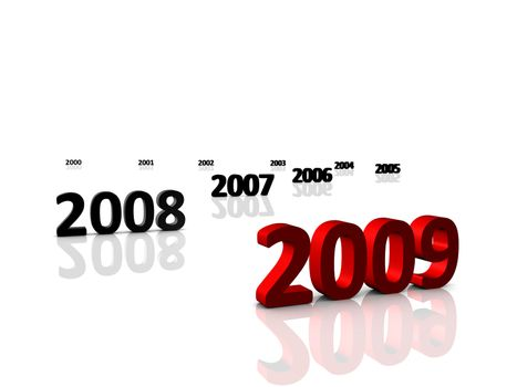 3D Render. New Year 2009 countdown to 2000.