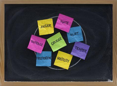 frustration - bad feelings and negative emotions