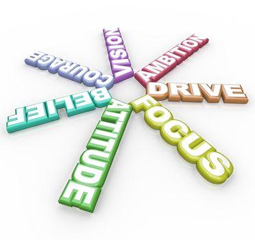Principles of Success - Attitude Focus Vision Ambition
