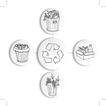 An image of a recycling trash bin chart.
