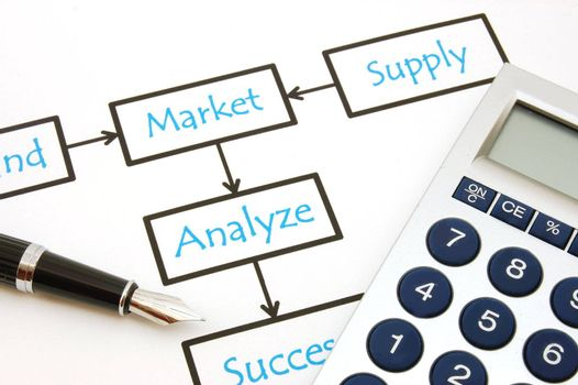 flowchart showing concept for business or finance planning