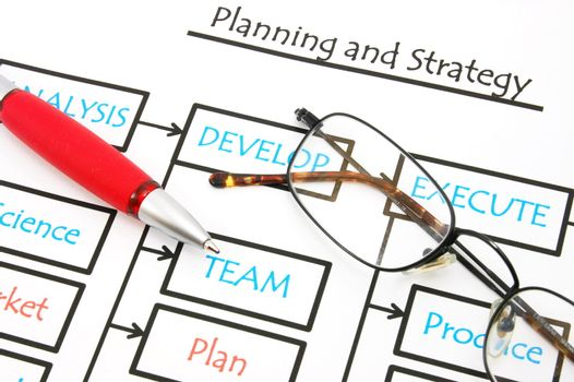 developing a new successful business plan for the company