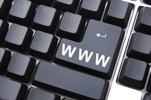 global communication with www or internet button