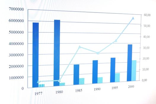 business data and chart showing financial success