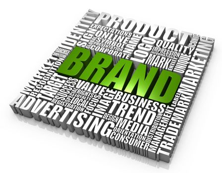 Group of brand related words. Part of a series of business concepts.