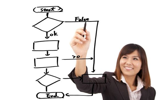 businesswoman drawing a work flow diagram