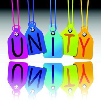 unity tags