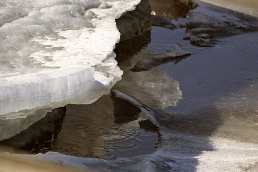 Ice over flowing river in spring