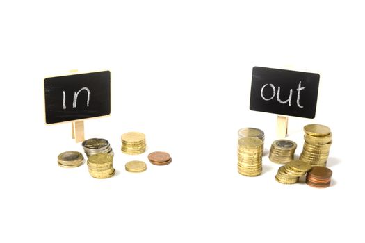 view from income and outcome of the finances