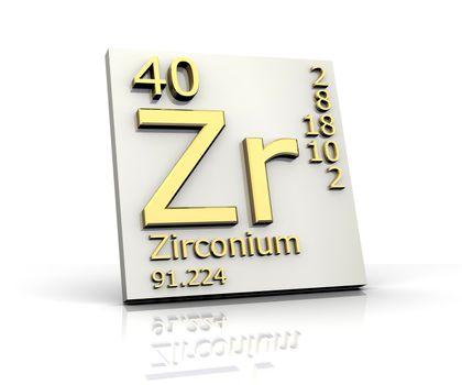 Zirconium form Periodic Table of Elements