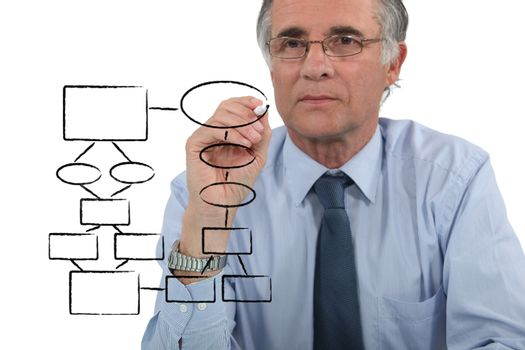 Man drawing an organization chart