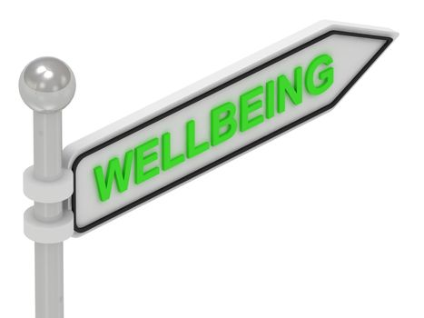 WELLBEING word on arrow pointer