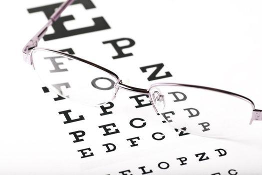 Closeup view of eyeglasses on a eye chart