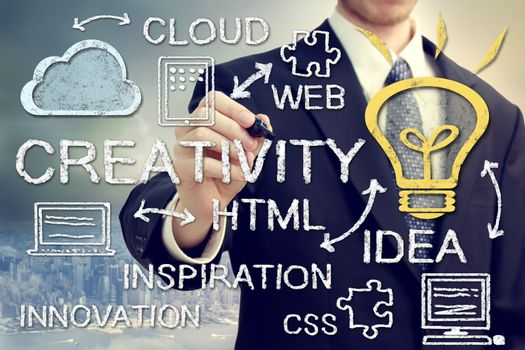 Creativity and Cloud Computing Concept