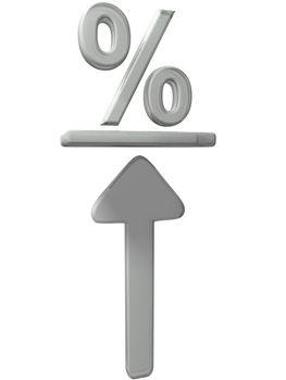increase of percents