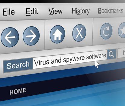 Antivirus search.