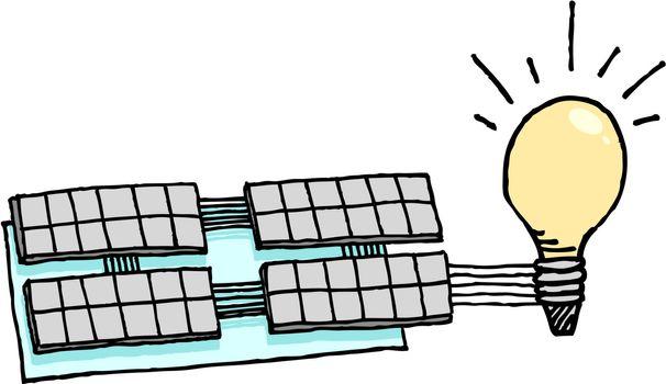 Solar energy / Renewable idea