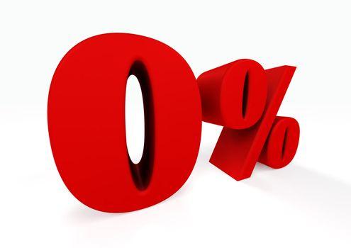 3D zero percent