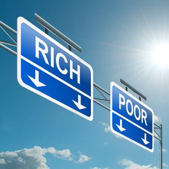 Rich or poor concept.