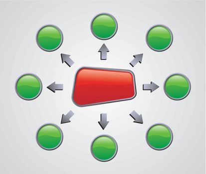 Gloss marketing diagram