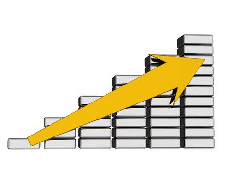 Earnings growth
