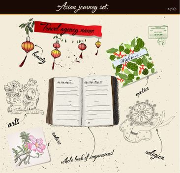 Scrapbooking poster with asian elements.