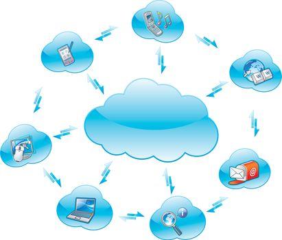 cloud computing networking