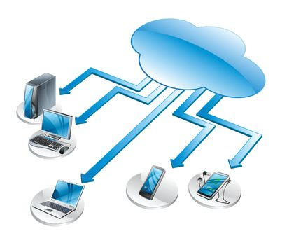 cloud computing networking technology