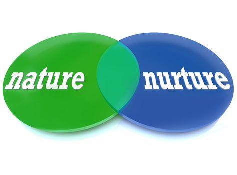 Nature vs Nurture - Venn Diagram