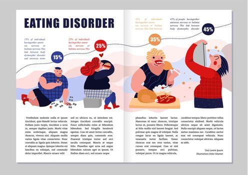 Eating Disorder Magazine Layout