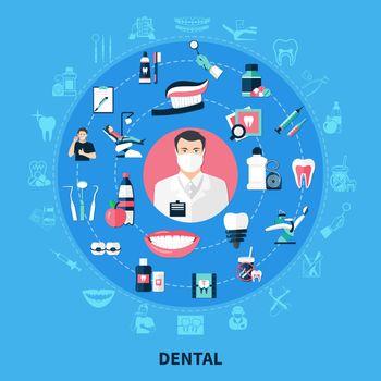 Dental Round Design Concept
