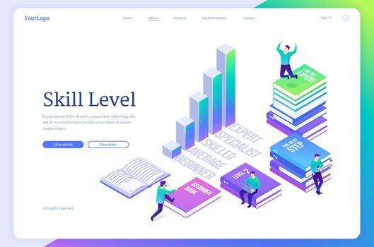 Skill level isometric landing page, education