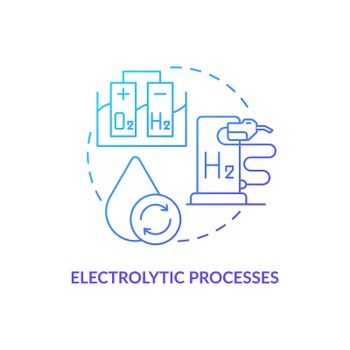 Electrolytic processes concept icon