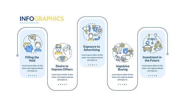 Consumerism factors vector infographic template