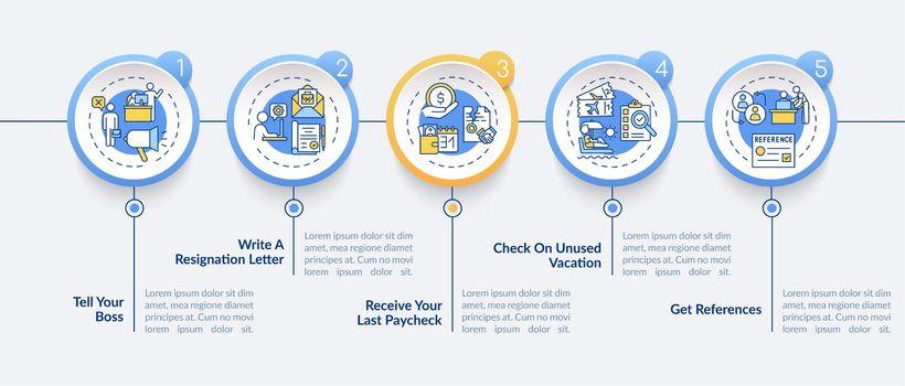 Resignation checklist vector infographic template
