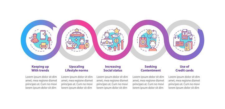 Consumerism motivation vector infographic template