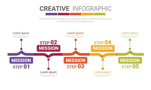 Timeline infographic template with 5 options