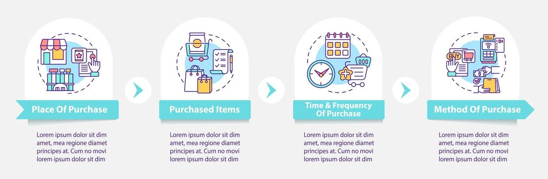 Buyer behavior patterns vector infographic template