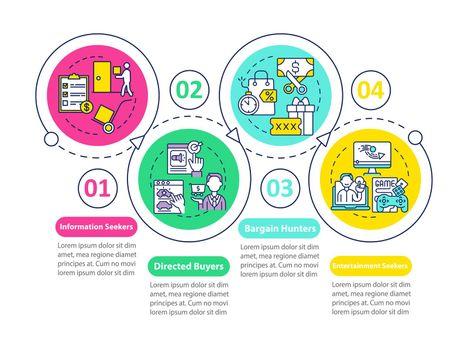 Internet buyer behavior vector infographic template