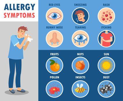 Set of allergy symptoms cartoon vector illustration