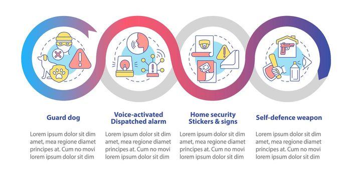 Burglary prevention vector infographic template