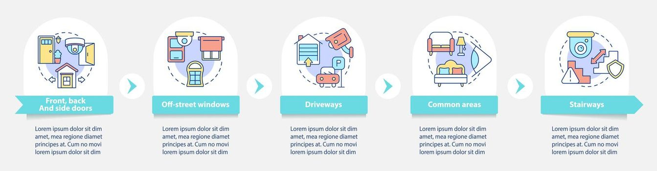 Home surveillance vector infographic template