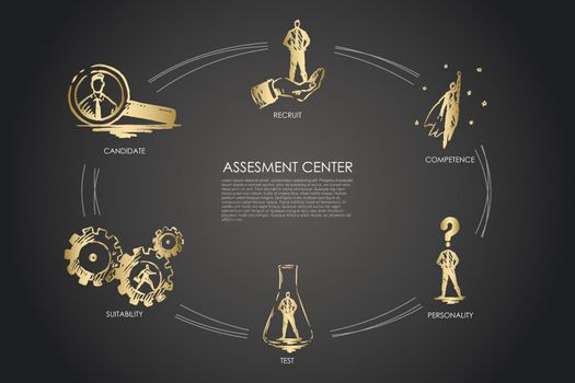Assesment center - competence, test, personality, suitability, recruit set concept.