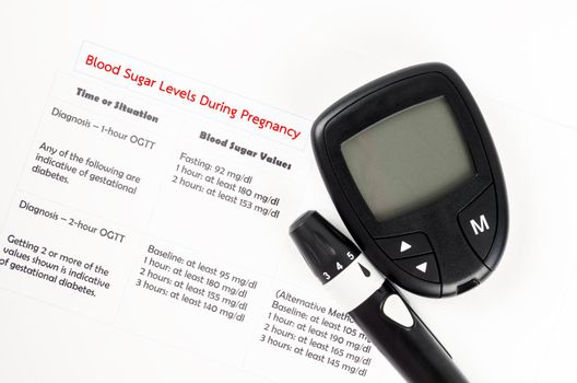 The diabetic measurement On Blood Glucose Level During Pregnancy.