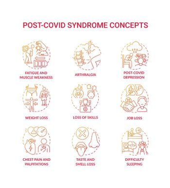 Post-covid syndrome concept icons set