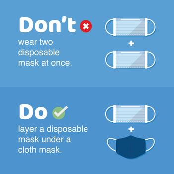 Do and Dont How to wearing double layer mask
